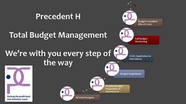 budgeting-management